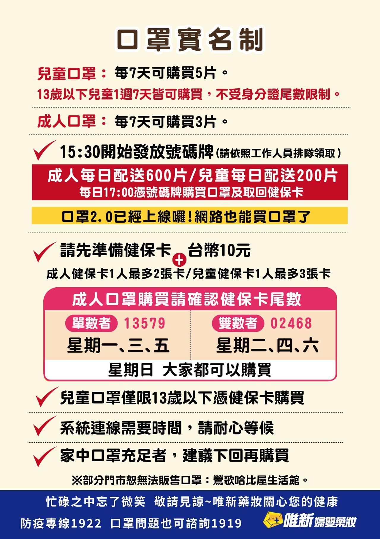 proimages/news/2020/20200319_健保卡領口罩須知.jpg